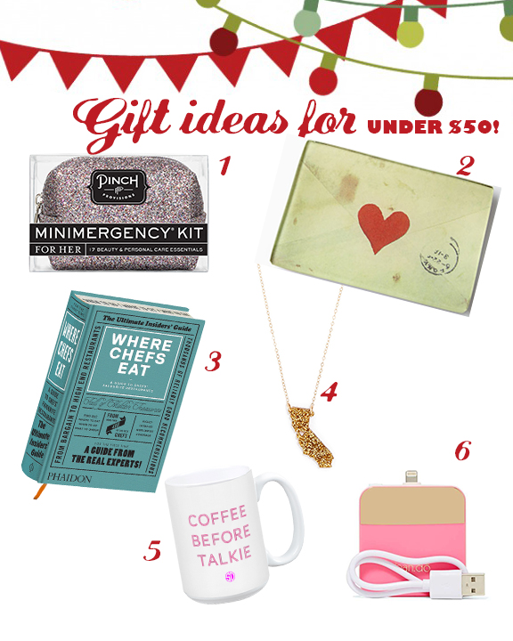 thebrooklynstylist_under_50_giftguide